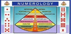 prompt numero chart II