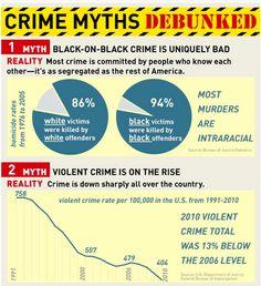 blm crime